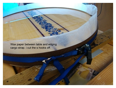 Epoxy Resin Table Tops Quotes